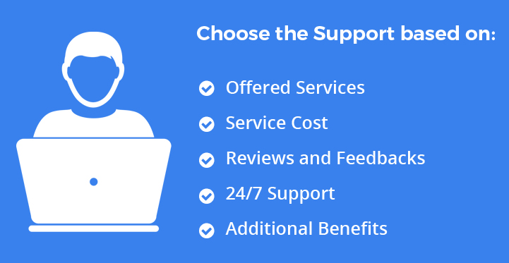 WordPress Theme Support