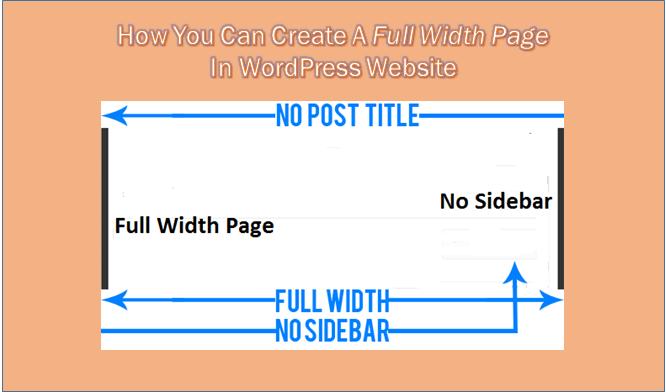 create full width page in WordPress